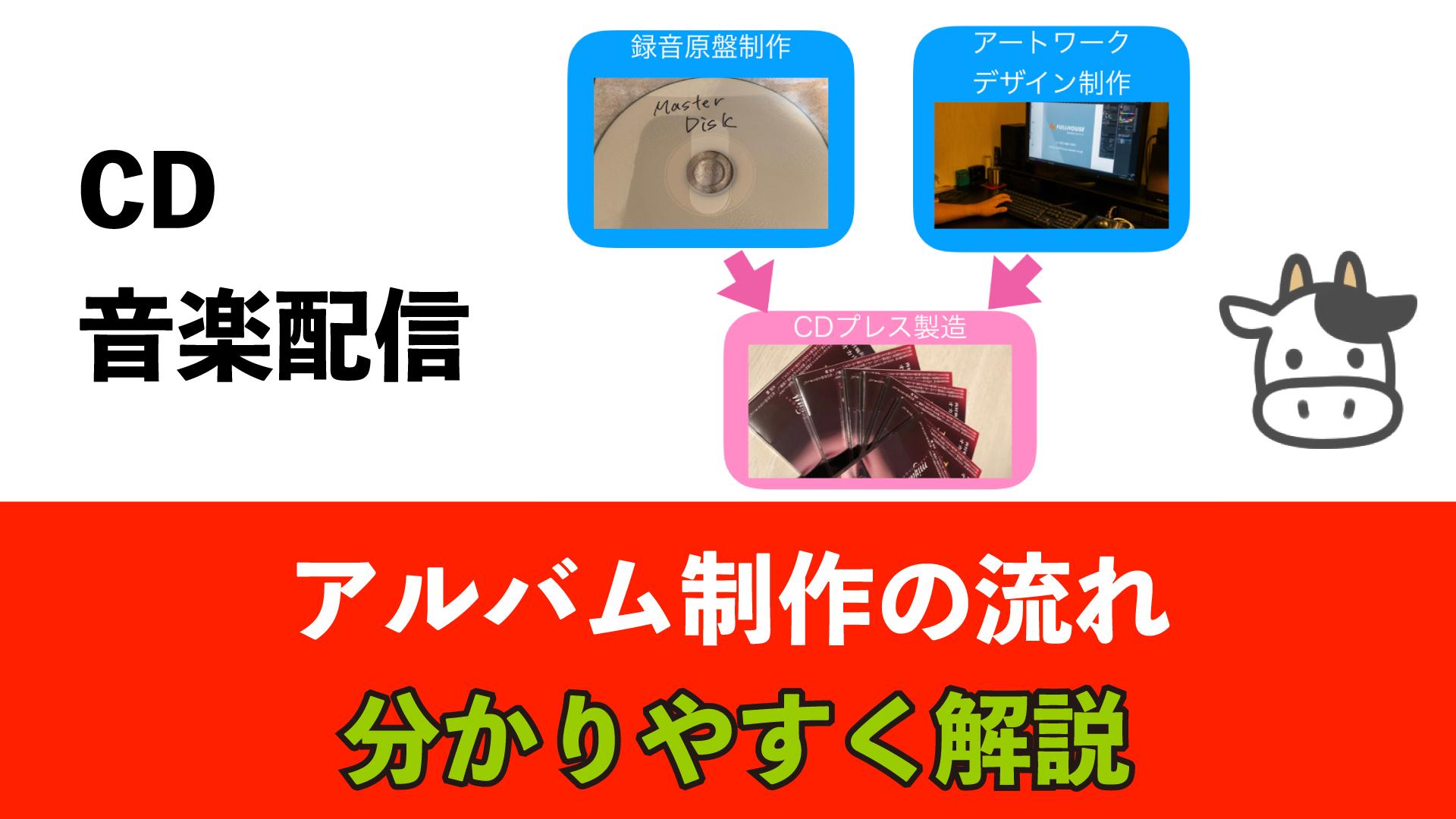 CDアルバム制作の流れ_thumbnail