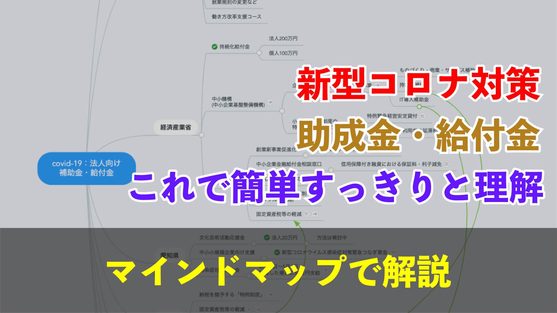 【新型コロナ】給付金・助成金のマインドマップ【covid-19】_thumbnail
